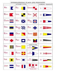 international code of signals wikipedia