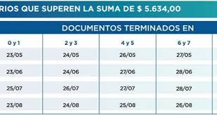 www anses calendario pago a jubilados pensionados 2016 cronograma de pago para jubilados y pensionados