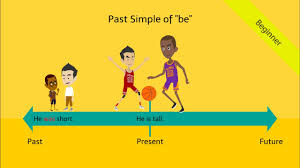 past simple tense be was were fun u0026 interactive english