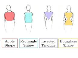 wedding dress shape guide your type determine it with davinci s style guide