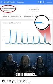 Last Christmas Meme - google trends erkunden anmelden wham last christmas vergleichen
