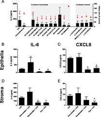 Small H by Mevalonate Biosynthesis Intermediates Are Key Regulators Of Innate