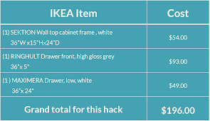 ikea kitchen hack class up a diy desk with a custom lap drawer