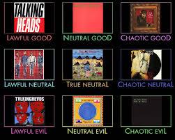 talking photo album talking heads album alignment chart alignmentcharts