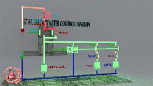 star delta starter control diagram animation explain how to work