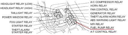 mitsubishi rvr 2012 fuse box mitsubishi wiring diagrams for diy