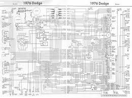 1976 jeep wiring diagram wiring diagram simonand