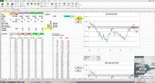 Options Trading Journal Spreadsheet by Trading Spreadsheet 4