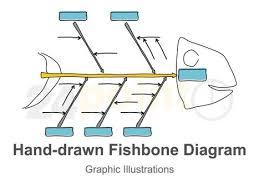 fishbone diagram line sketch fully editable i