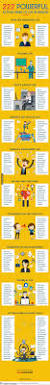 how to spell resume in a cover letter best 10 project manager cover letter ideas on pinterest cover resume cheat sheet 222 action verbs to use in your resume