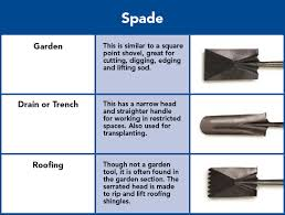 Types Of Gardening Tools - garden tools buying guide