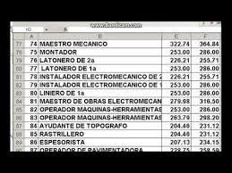 sueldos profesionales en mxico 2016 tabulador salarios contrato de la construcción 2015 2017 youtube