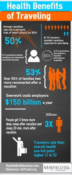 benefits of traveling images Health benefits of traveling visual ly jpg
