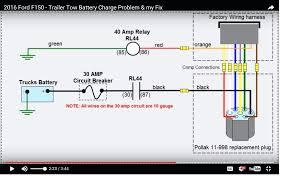 wiring diagram 7 pin trailer uk inspirational diagrams way
