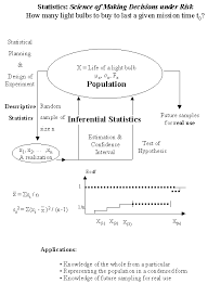 dr arsham u0027s statistics site
