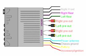 wiring diagram pioneer car stereo wiring diagram free download