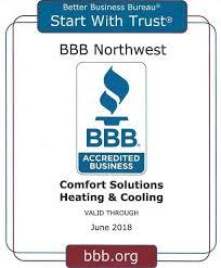 Comfort Solutions Hvac Bbb E1502229155228 Jpg