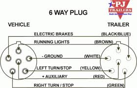 wiring diagram for 6 wire trailer plug u2013 readingrat net