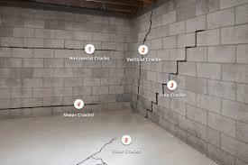new how to fix basement wall cracks remodel interior planning