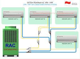 wiring diagrams hvac jumper wires mitsubishi daikin outstanding