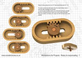 Wood Clocks Plans Download Free by Mechanisms For Projects
