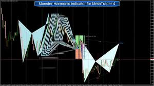 technical analysis pattern recognition shark pattern technical analysis metatrader 4 downloa dsp