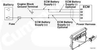 isx ecm wiring diagram wiring schematics and wiring diagrams