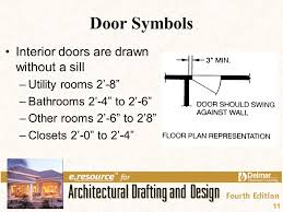 Interior Design Floor Plan Symbols by Chapter 14 Floor Plan Symbols Ppt Video Online Download