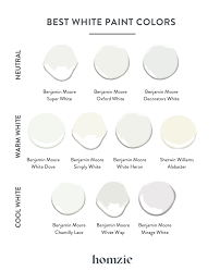 what is the best benjamin white paint for kitchen cabinets choosing the best white paint colors homzie designs