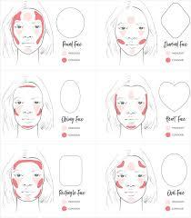 Makeup Contour how to contour and highlight with makeup 100