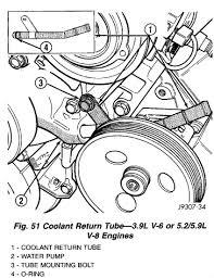 2001 dodge ram 1500 lug pattern 2001 dodge ram 1500 4wd 360 v8 water replacement procedure