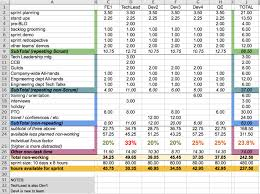 100 resource allocation excel template project resource
