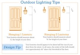 how to install an outdoor wall light exterior lighting guide
