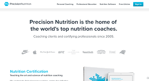 Sample Notice Of Termination Of Service Contract by Terms Of Use Precision Nutrition