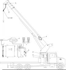 pat ds150 boom truck info click here