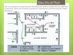 Floor Plan Electrical Symbols Electrical Plans Here Is An Example Of A Simple Floor Plan
