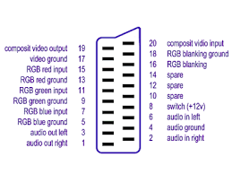 leads direct scart wiring