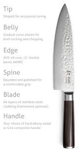 Kitchen Knive Kan Core Chef Knife A Professional Chef Knife For Everyone By