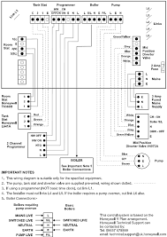 diagrams 7481060 honeywell wiring centre diagram u2013 honeywell