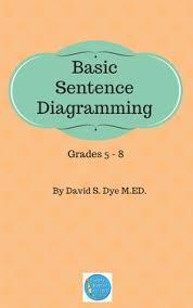 diagramming sentences worksheets teaching pinterest