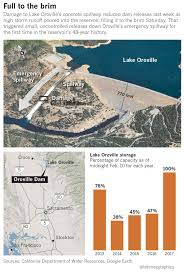 Oroville Ca Map Where Is Lake Oroville And The Oroville Dam
