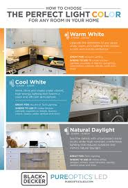 How To Choose Under Cabinet Lighting Kitchen by Articles How To Choose The Right Led Color Temperature