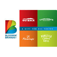 darden restaurants gift cards svb global rewards