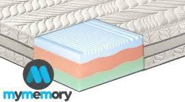 tuo materasso materassi e doghe a prezzi di fabbrica ilovesleep it