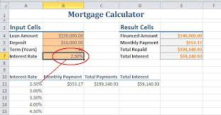 how to make a calculation table in excel create an excel data table to compare multiple results techrepublic