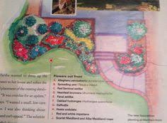 Flower Bed Plan - how to draw a planting plan for your flower bed design at home