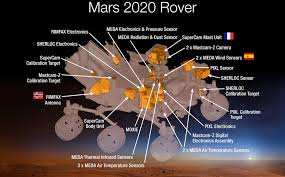 Massachusetts How Long To Travel To Mars images Science instruments on nasa 39 s mars 2020 rover nasa 39 s mars jpg