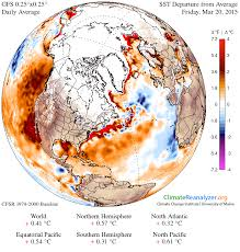 Currents Winter 2015 By Boston Of Social Work What S Going On In The Atlantic Realclimate