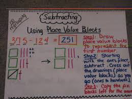 3rd grade grapevine how to subtract the common core way