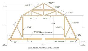 click here for pdf file of truss design attic pinterest